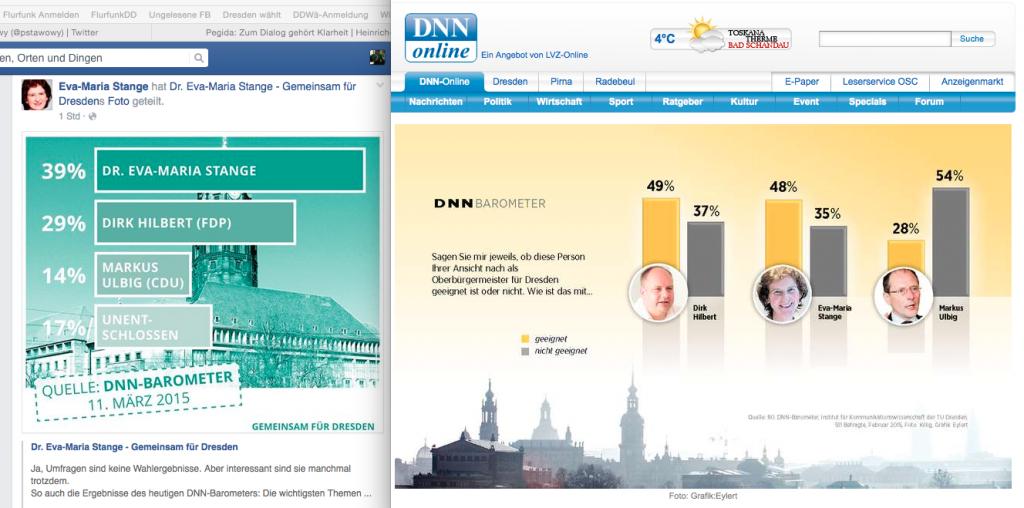 Eigener Screenshot: Links die Grafik, die Gemeinsam für Dresden verbreitet, rechts ein Ausriss aus DNN-Online.